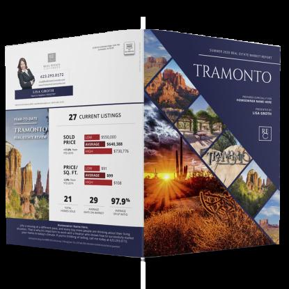 REM Real Estate Agent Market Report Postcard Listing Presentation Mailer 007
